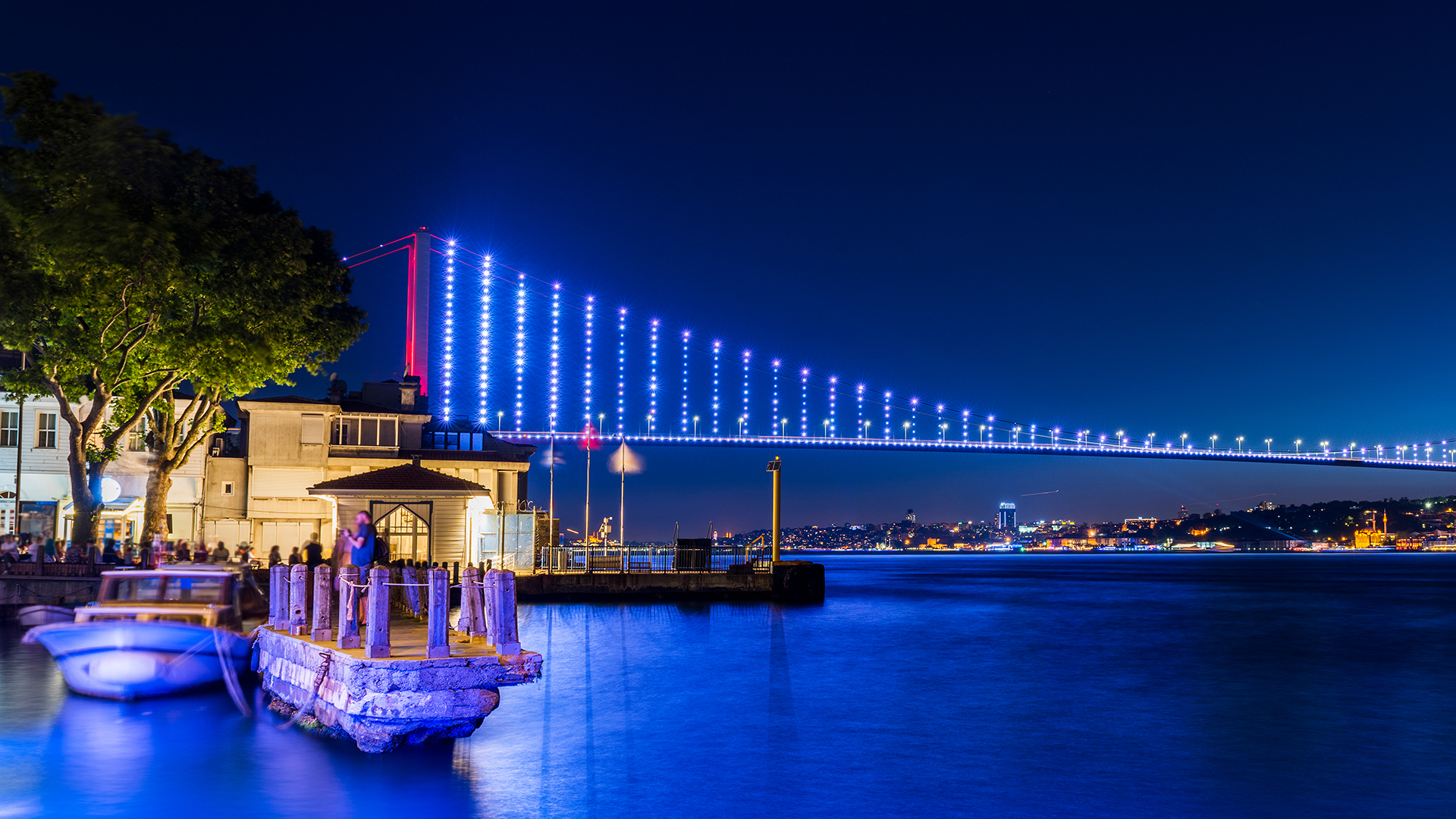Retail investment funds in Turkey: Regulatory overview