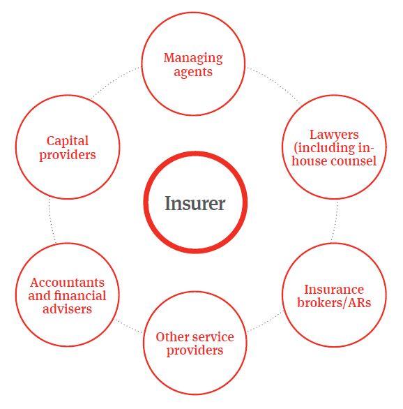 img_Insurance focus image 3