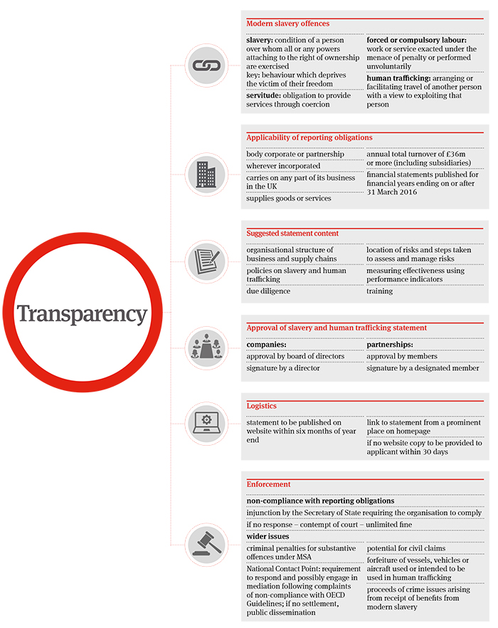 Quick reference guide to the MSA reporting framework
