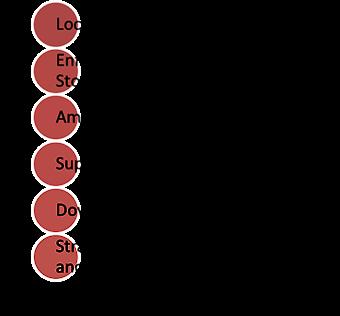 Changing global framework graphic