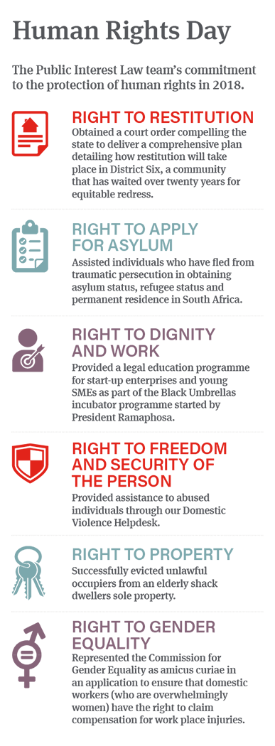 Human Rights Day inforgraphic