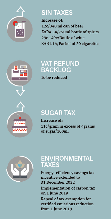 South Africa budget 2019 - Infographic 1