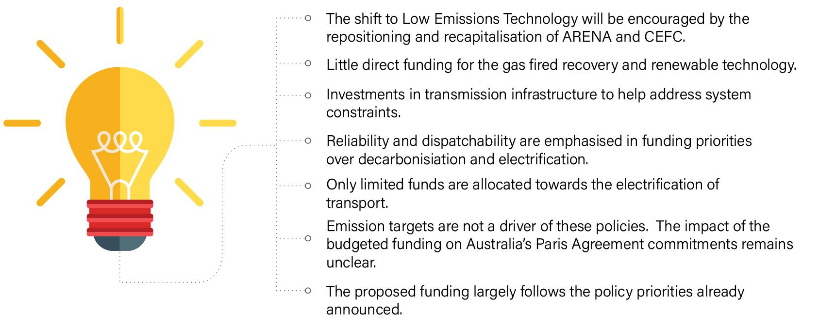 Key takeaways for budget 2020