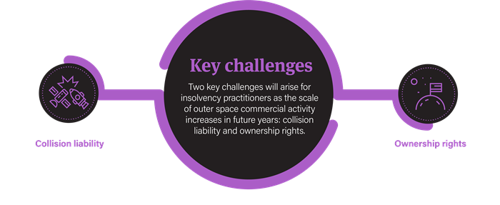key challenges graphic