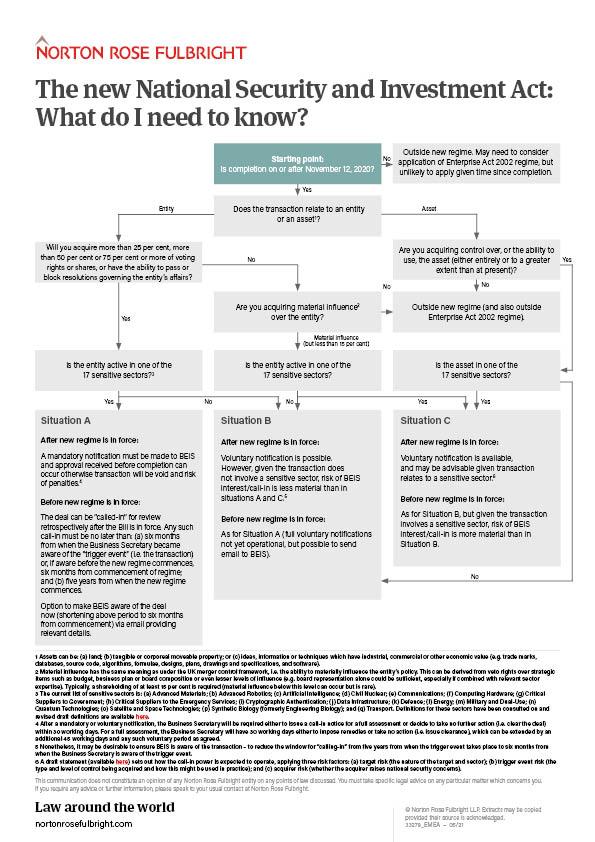 29629_EMEA_Flyer__NSI decision tree